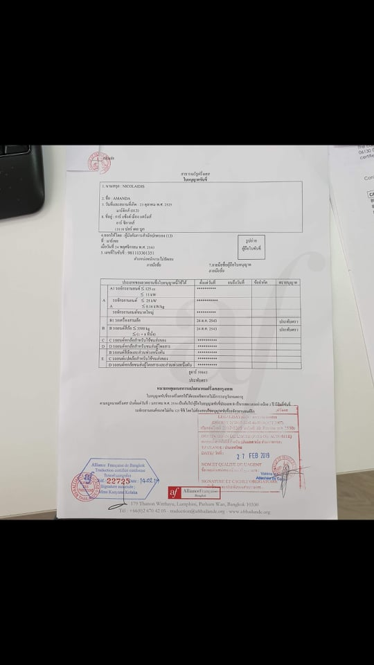 Translation of a foreign Driver´s License in Thailand